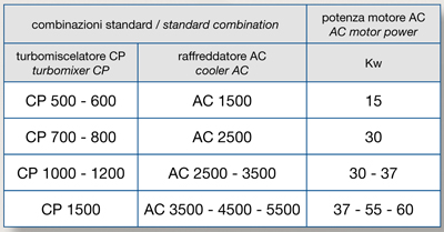 AC-Cooler-data